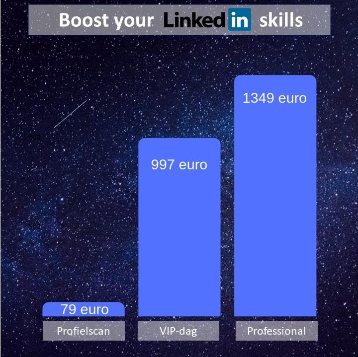 Aanbod Boost your LinkedIn skills - Dymph Neeteson
