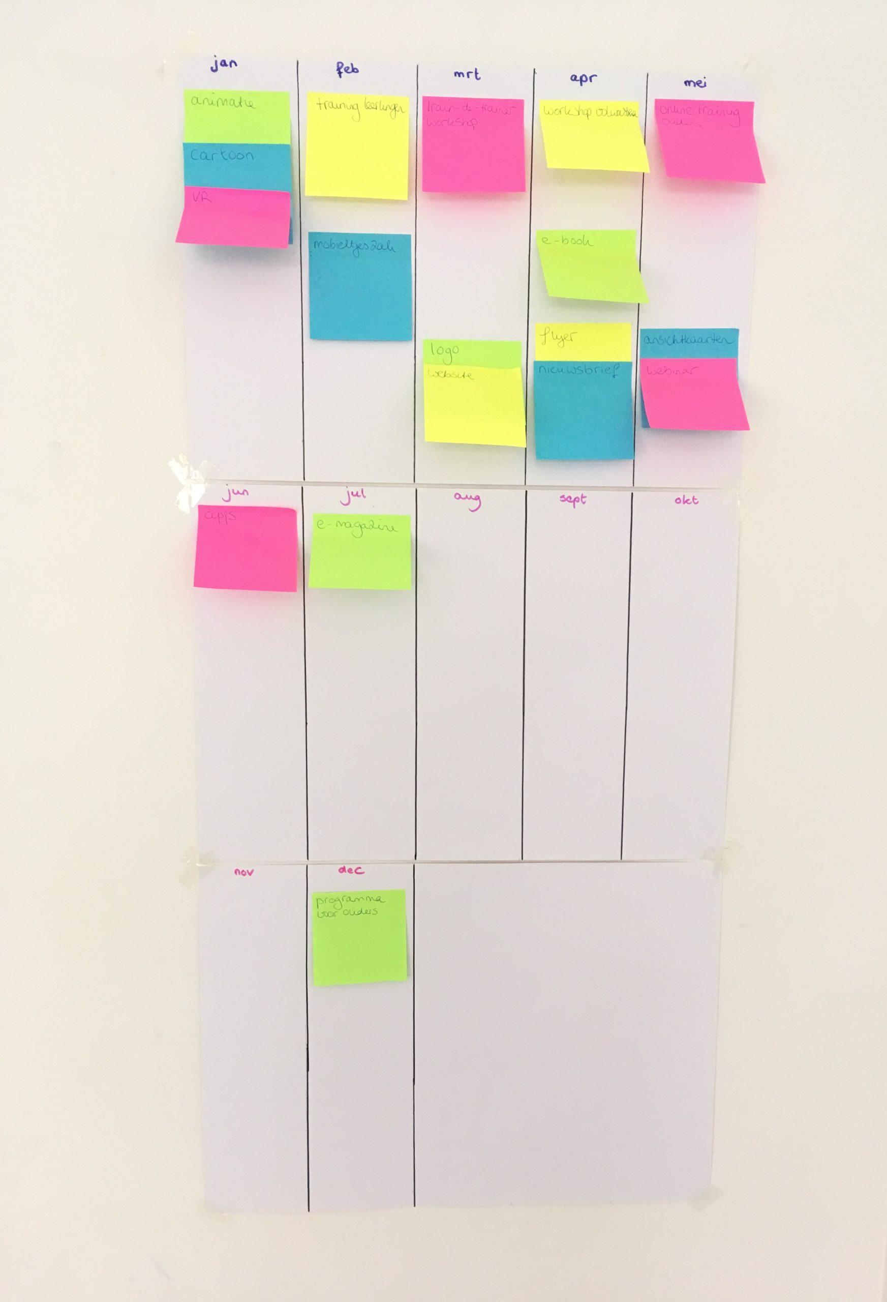 Recensie-Winstegevende-Plannen-Planning-Dymph-Neeteson